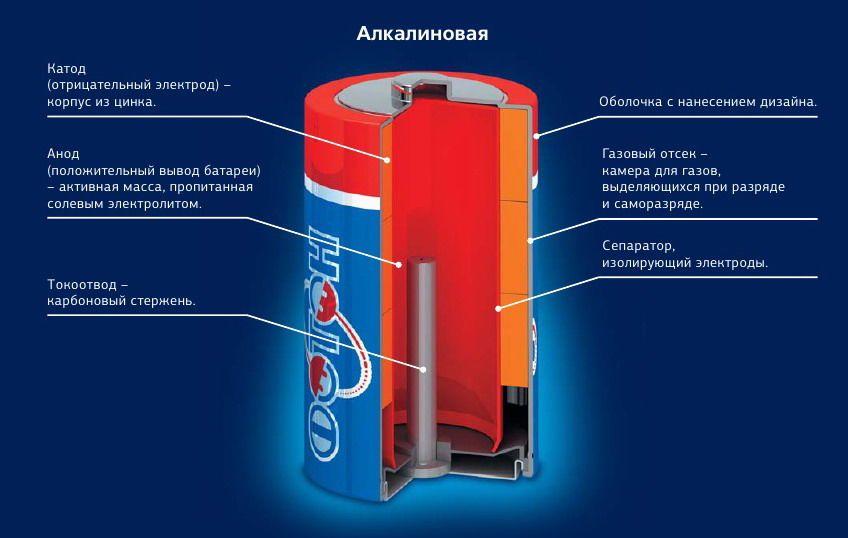Батарейка фотон